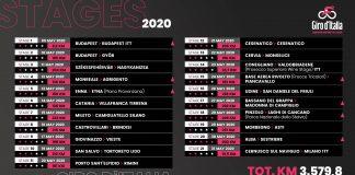 Tappe Giro d'Italia 2020